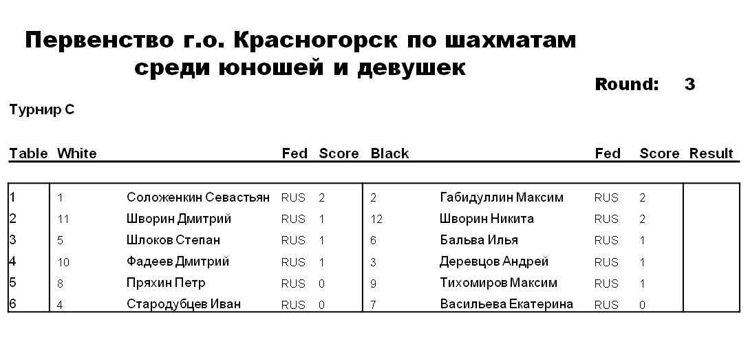 Жеребьевка 3 тура Первенство г.о. Красногорск по шахматам дети